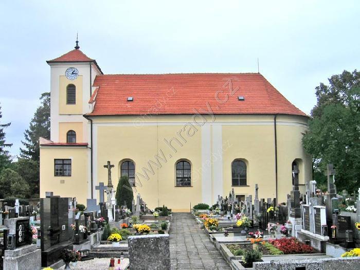 kostel sv. Šebestiána a Rocha