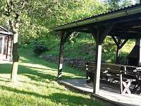 Chata Borčí Ratiboř