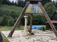Blizke okoli - Uherska
