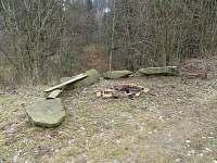 Venkovní posezení u ohniště
