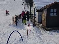 Ski Areal Struhy