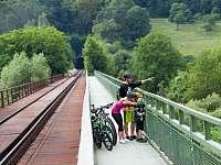 Cyklovýlety v okolí-Greenway Jizera