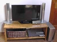 TV,DVD,kino
