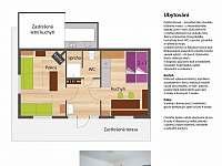 Plánek chatky - ubytování Spálov