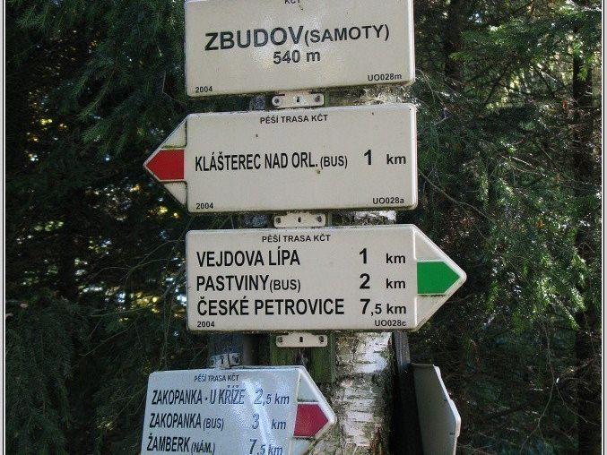 Turistický rozcestník Zbudov, Samoty