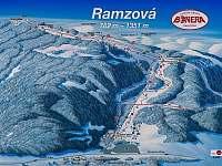 Mapa skicentra