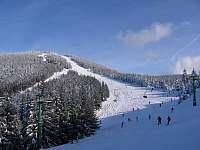 Skiareál Karlov