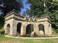 Zámecký park Loučná -