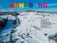 Ski Annaberg - 3km - Suchá Rudná
