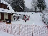 skiareál Annaberg