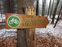 Rychlebské cyklostezky