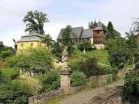 kostel s farou v Kryštofově údolí - pronájem chalupy