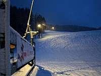 Ski - Centrum - Zásada