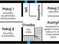 Ubytování u Kamenného mostu - chalupa k pronájmu - 10 Nová Hlína