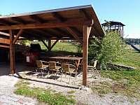 Penzion na Kopečku - penzion - 2 Chlum u Třeboně