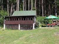 chata Koloděje nad Lužnicí