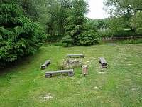 Ohniště - chata k pronajmutí Vnorovice