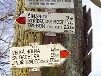 kudy tudy na kolech - Dolní Pěna