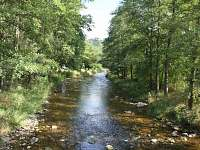 řeka Volyňka