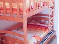 Ubytování Jižní slunce - rekreační dům - 26 Hrabětice
