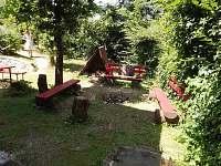 ohniště se dřevem (částečně v ceně, další lze dokoupit při příjezdu)