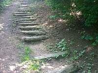 Cesta na chatu, kopec, 150 m vzdušnou čarou. - Kníničky