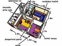 Rozměry a vnitřní uspořádání - chata ubytování Štítary