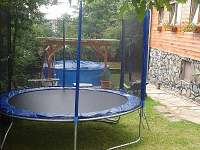 Trampolína-3.66m-bazén-3.66m x 1m.