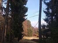 Bezprostřední okolí - Jaro 2020 - ubytování na polosamotě v Podkrkonoší - Mostek - Souvrať
