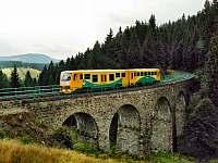 Perninský viadukt