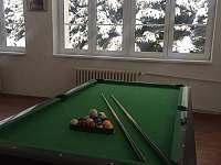 Jáchymov jarní prázdniny 2022 pronájem