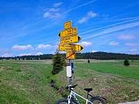 Cyklostezky u domu - Abertamy