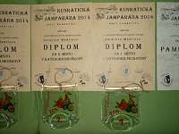 Oceneni nasich produktu - Šindelová