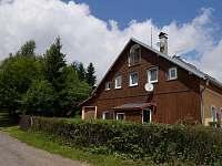 Sonja House
