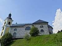 Říčky nabízejí pestré tipy na výlet - Kostel v Neratově, Nanabevzetí panny Marie -