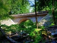 Přírodní rezervace Zemská brána - Červená Voda