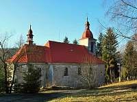Kostel pod Jitřenkou - Zdobnice