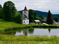 Čenkovice kostel, rybník