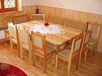 Chata SUNDAY Hrabovo Skipark Ružomberok - chata k pronajmutí - 20