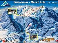 Ski Park Malinô Brdo (17km) - Lúčky pri Ružomberku