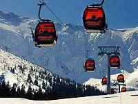 Ski Jasná Chopok Nízke Tatry - Ižipovce