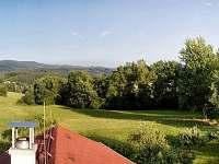 Panorama okolí 1