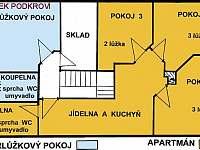 Chalupa pod Melechovem - chalupa - 24 Světlá nad Sázavou - Dolní Město