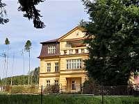 Svatoslav jarní prázdniny 2022 ubytování