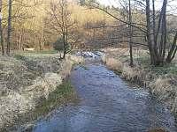 Zbirožský potok