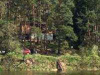 Chata U Štiky